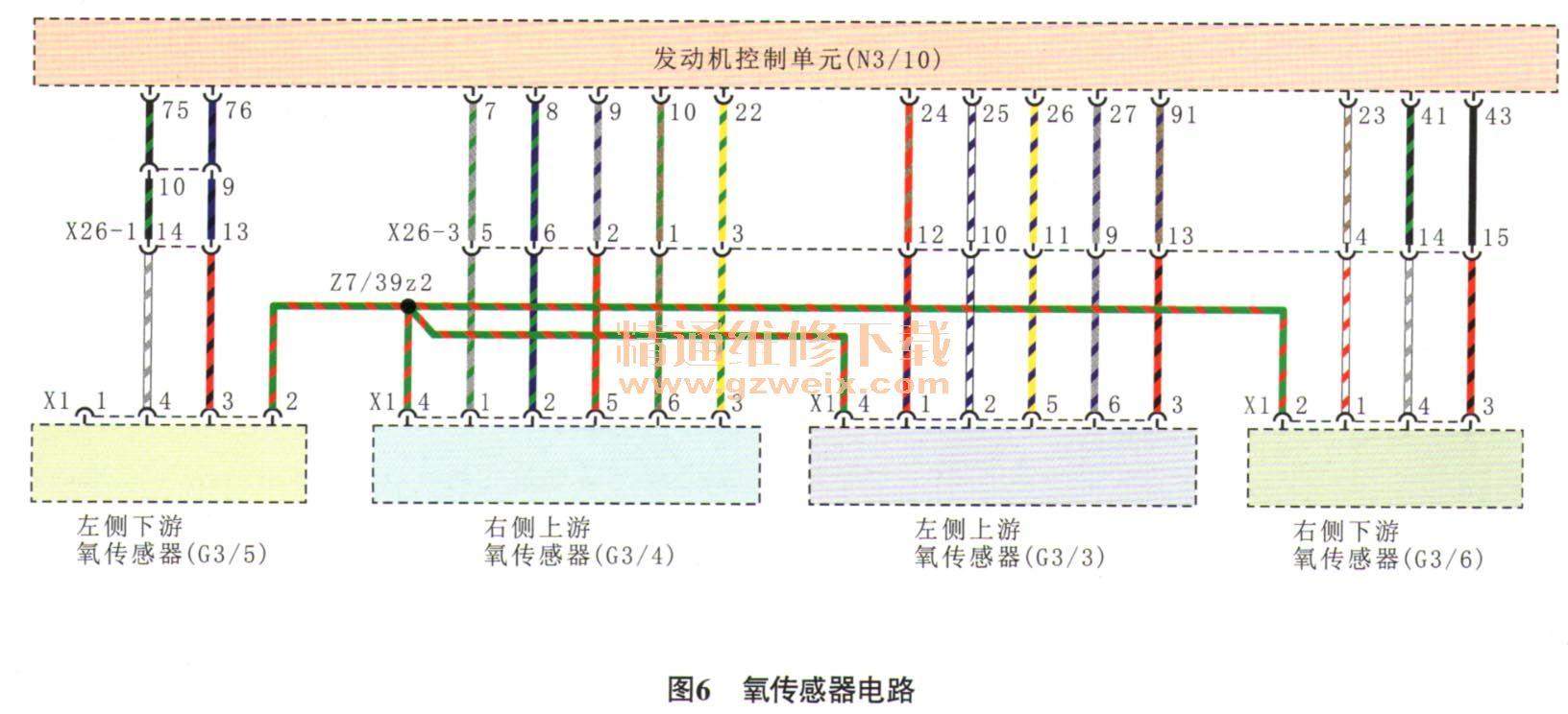 从电路图中可以看出,4个氧传感器共用了87供电(节点z7/39z2),氧传感器