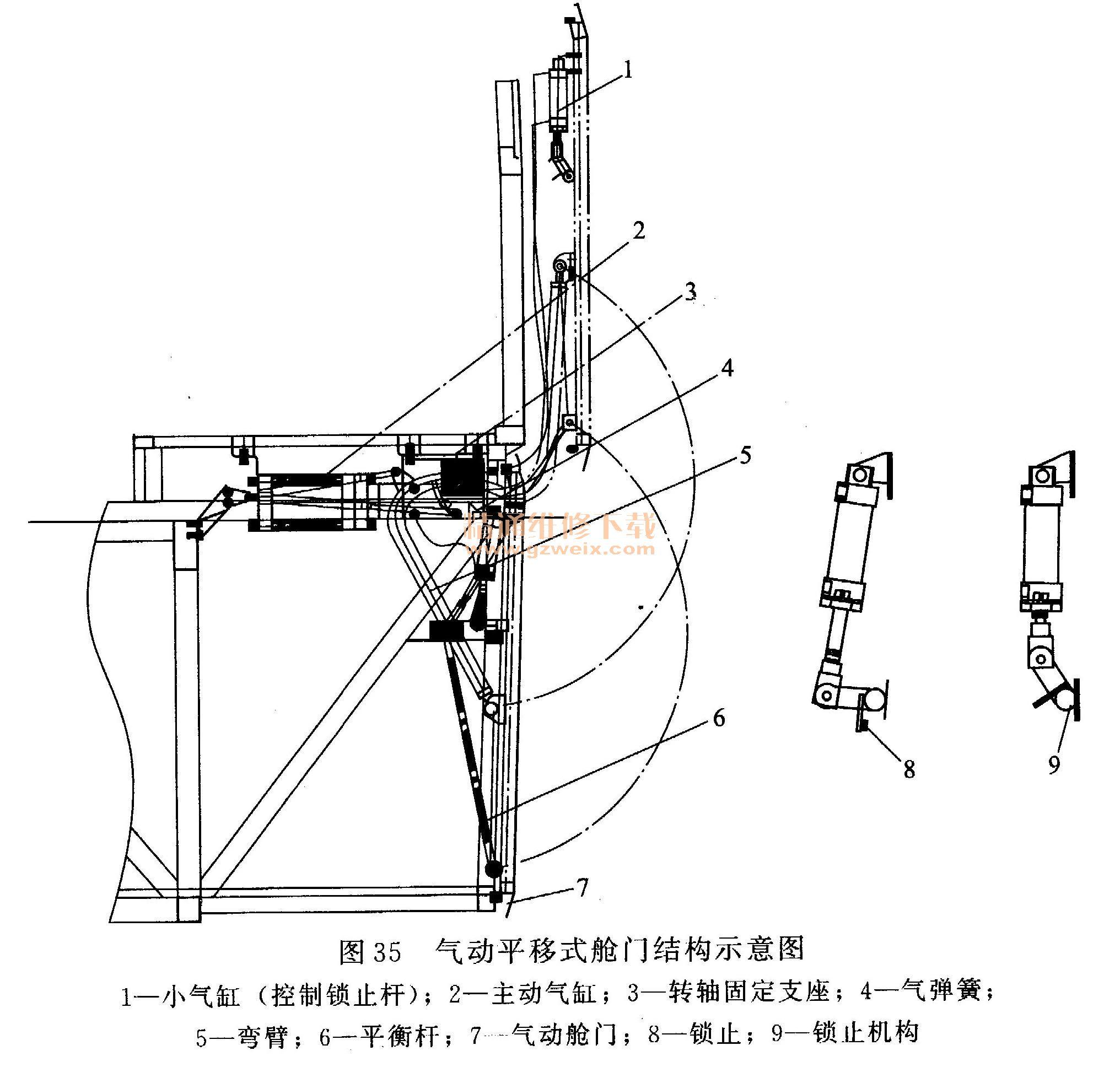 气动平移式行李舱门是通过主动气缸自动通气后的外力作用来实现图片