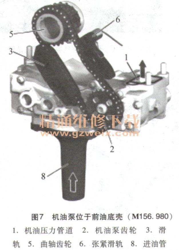 可变进气歧管_剖析奔驰车系M156发动机技术 - 精通维修下载