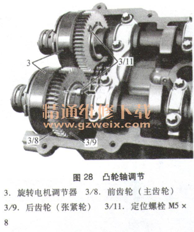 剖析奔驰车系m156发动机技术图片