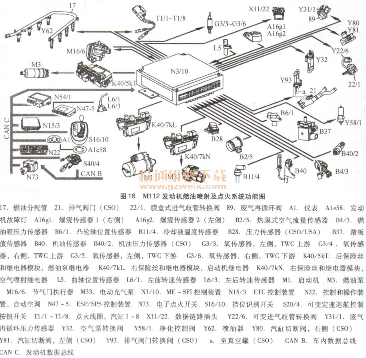 剖析奔驰车系M1 12发动机技术高清图片