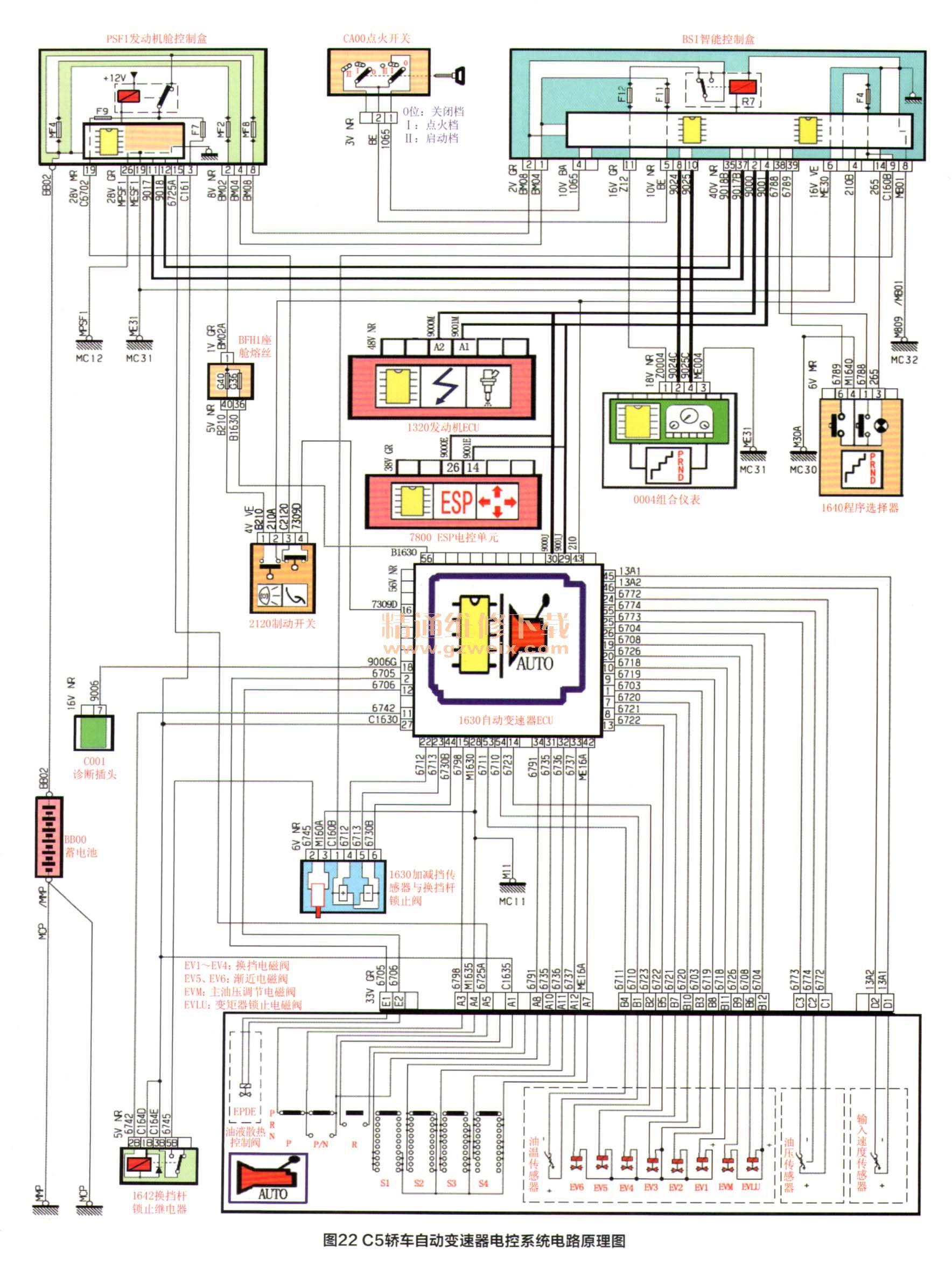 解析东风雪铁龙c5各电控系统电路图----自动变速器系统下篇