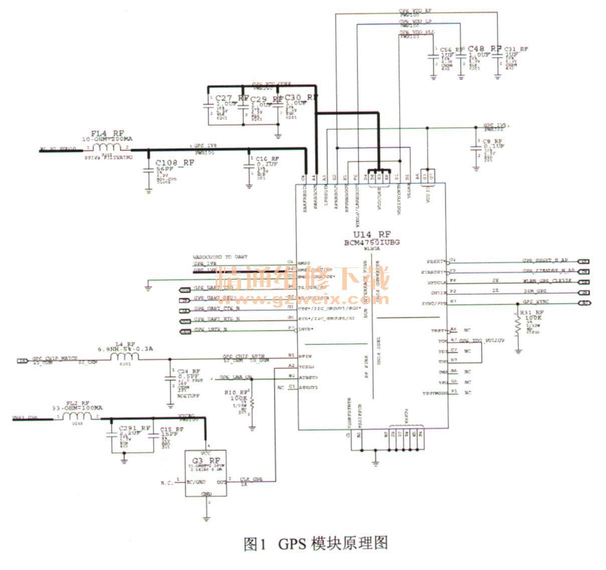 gps模块原理图