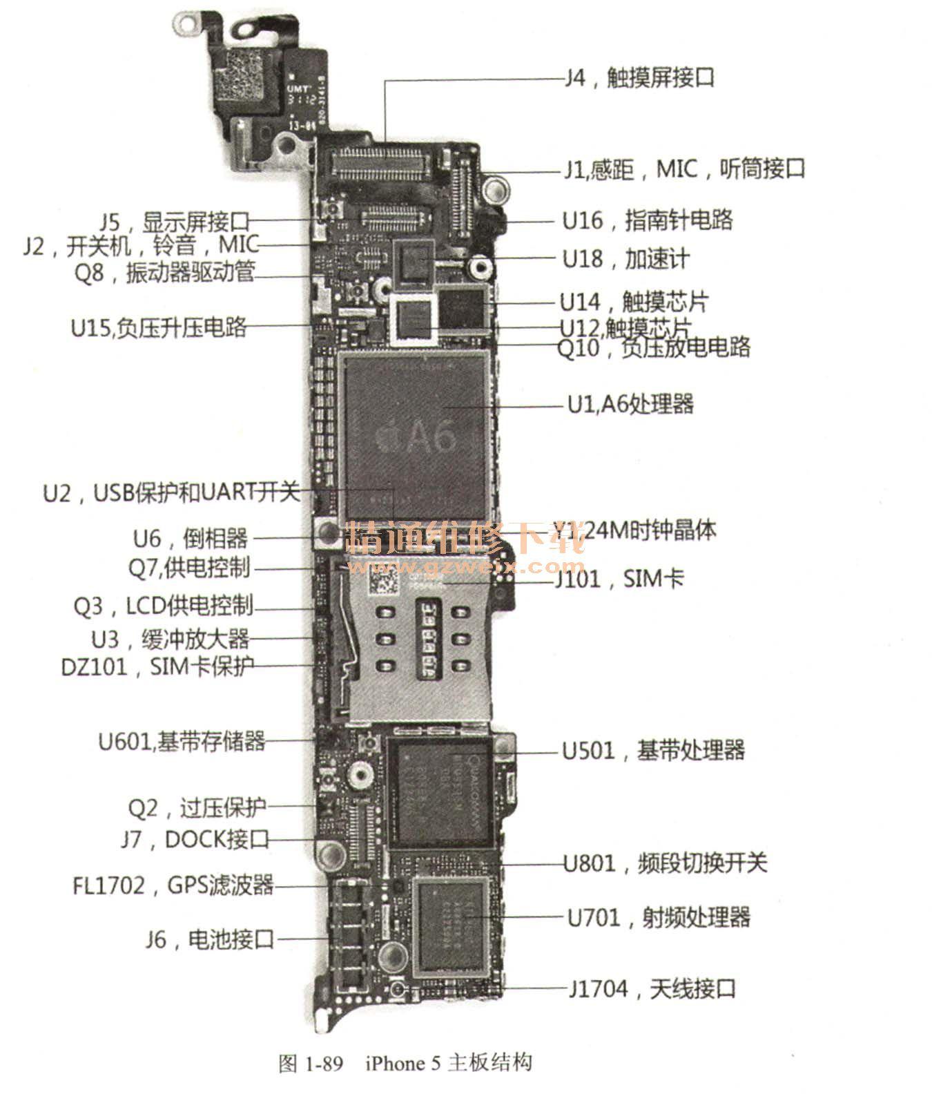 详解苹果iphone各系列手机主板结构