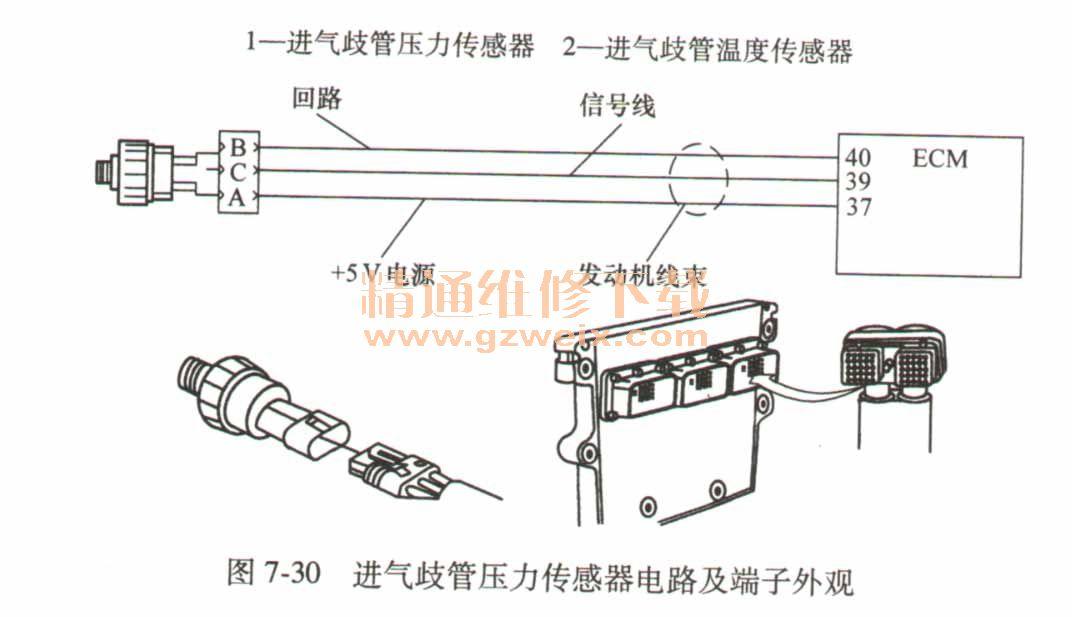 进气歧管压力传感器提供的电信号用于检查进气歧管压力.