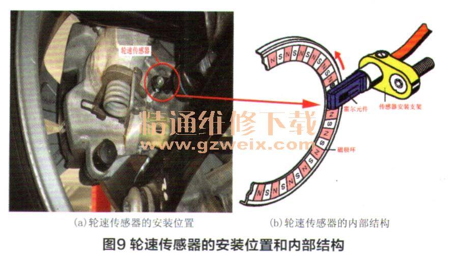 解析东风雪铁龙c5各电控系统电路图----esp电控系统上篇