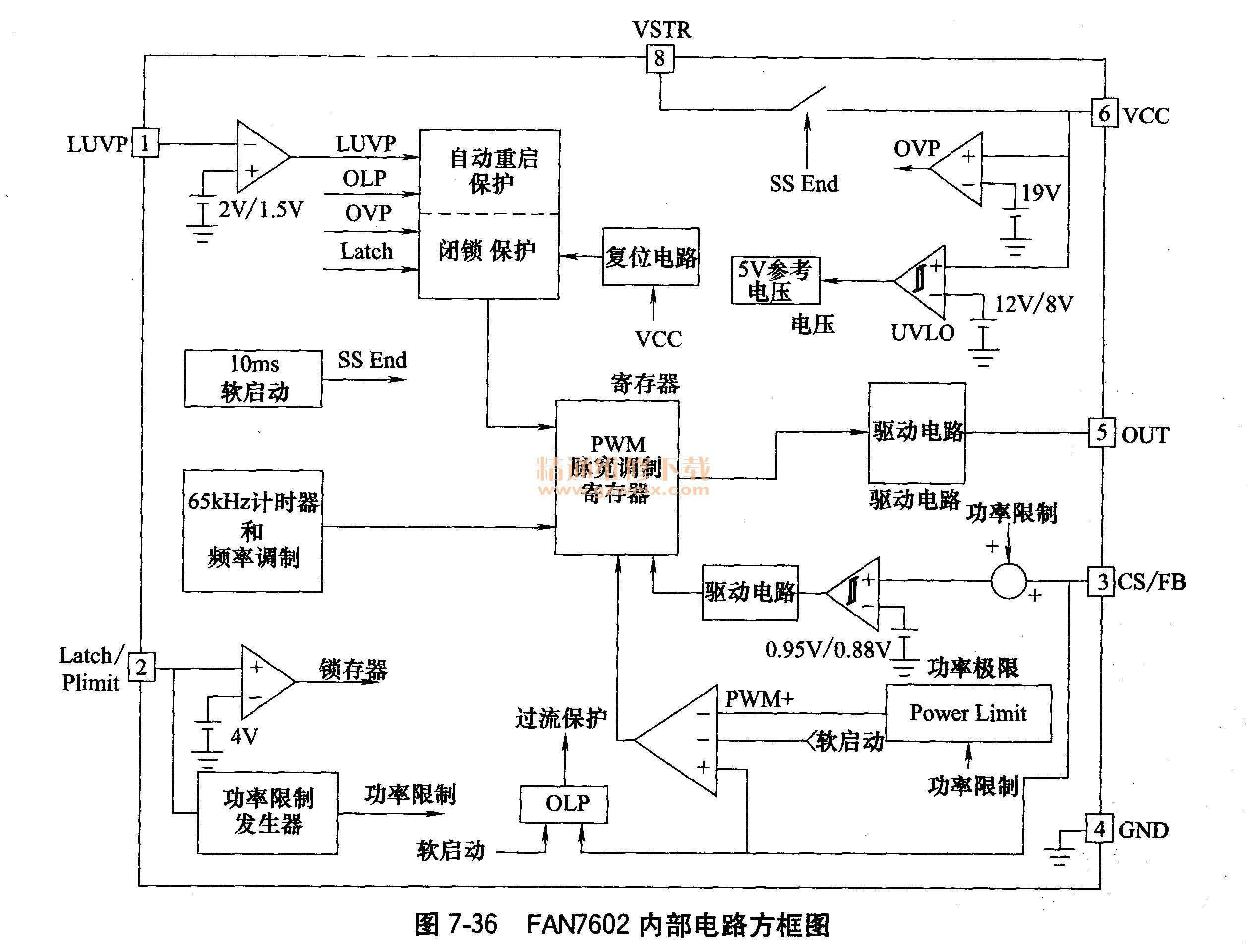海尔jsl4065-050彩电电源电路原理详解