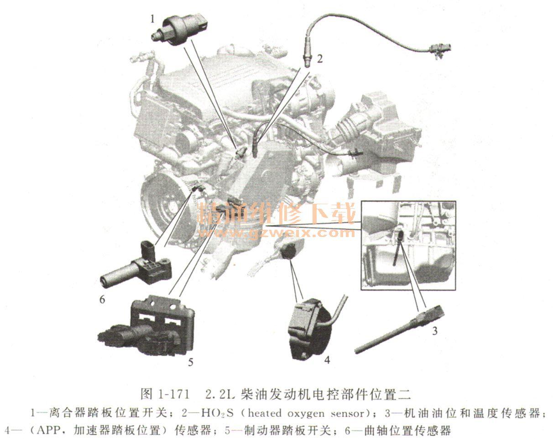 .2L ID4柴油发动机电控系统组成与原理