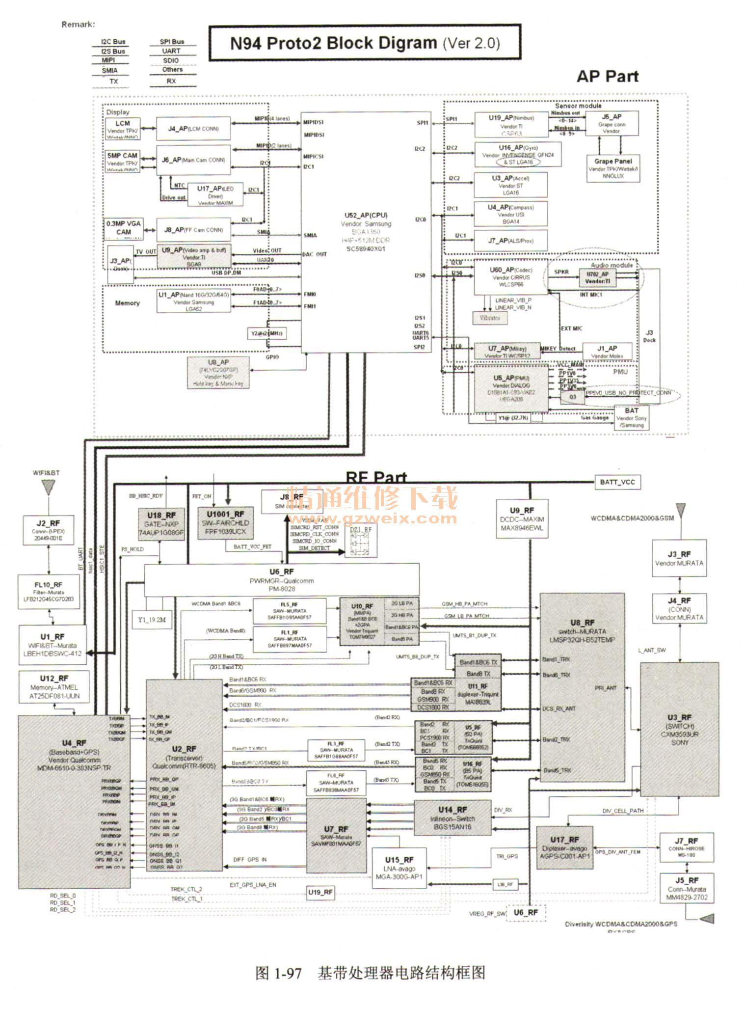 详解苹果iphone手机电路结构