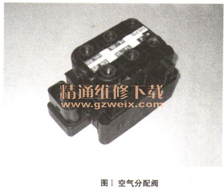 解决方法:更换分配阀(图1)、避振泵及继电器.-奔驰车系车身高度图片