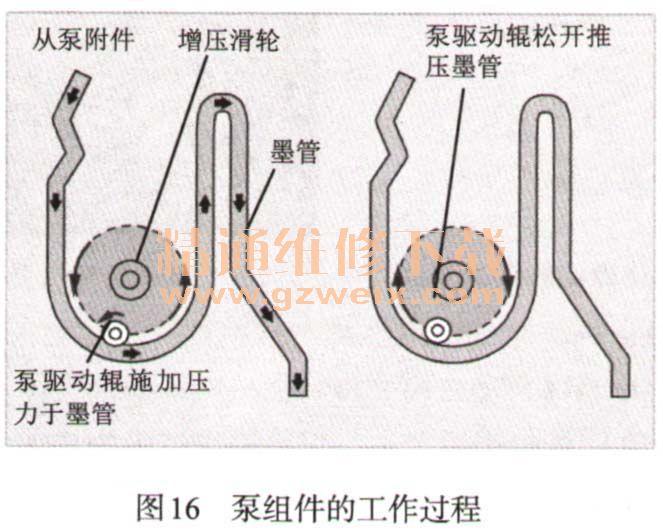 详解喷墨打印机机械部分结构及原理