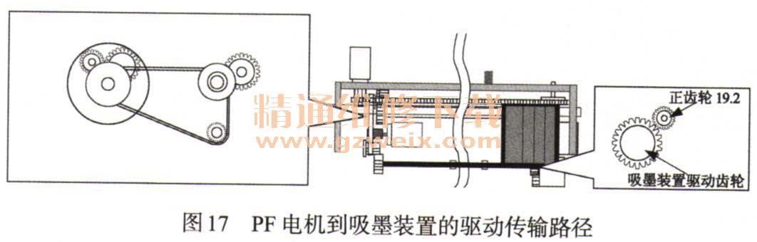 2.5 墨水系统 墨水系统机构由墨水盒机构、吸墨装置(包括CR锁定杆)和封盖机构组成。墨水系统机构驱动吸墨装置将封盖压至打印头,从而使墨水从墨水盒、打印头存墨腔和封盖中喷到废墨水垫上。 1.墨水盒机构 墨水盒机构由墨水盒电机(CR电机)、墨水盒装置(包括打印头)、CR定时带、CR导轴、CR导向框等组成。与先前的机型相比,此机型没有HP传感器,因此,当墨水盒装置因步调不一致而滑到了右侧时,打印机便检测墨水盒的初始位置。墨水盒机构通过墨水盒电机驱动墨水盒前后移动。打印机上装有用以驱动CR机构的DC电机。 由C