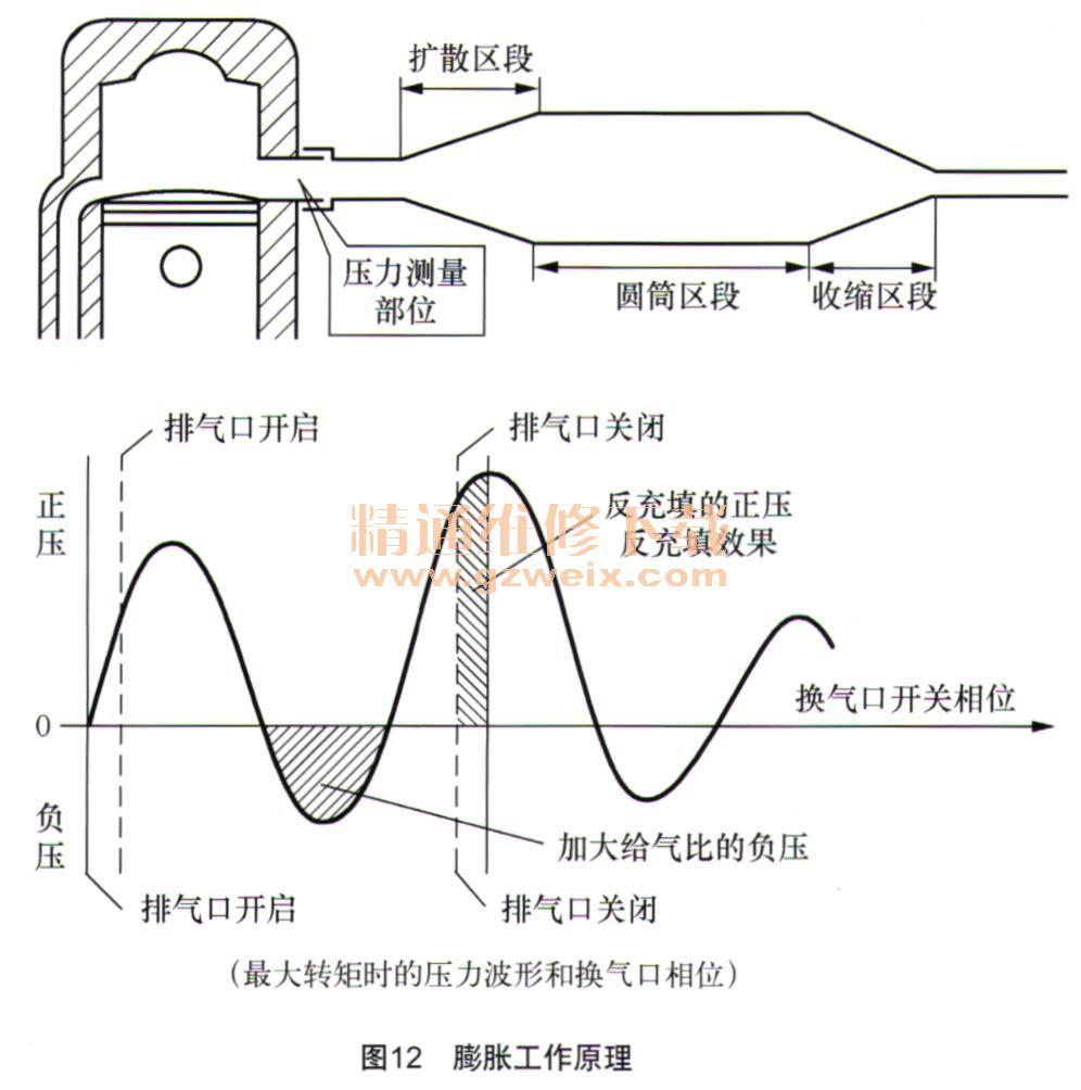 v电气消声器更换全攻略(2)电气图纸图号图片
