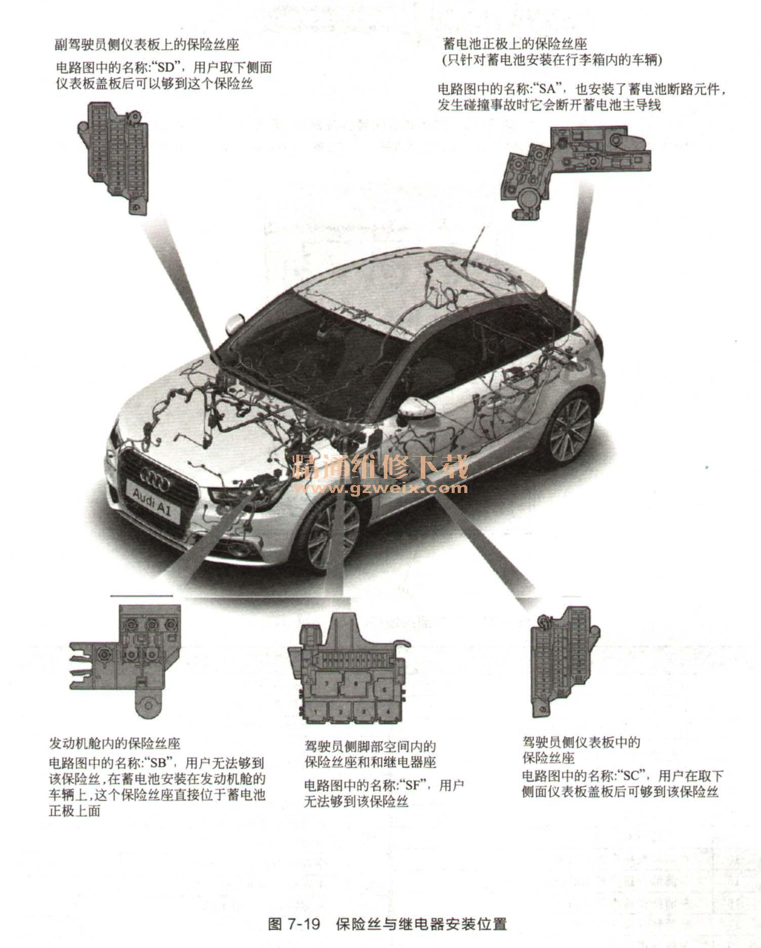 奥迪A1保险丝 继电器与控制器安装位置高清图片