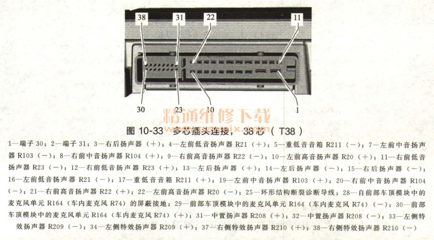 奥迪A7音响系统结构高清图片