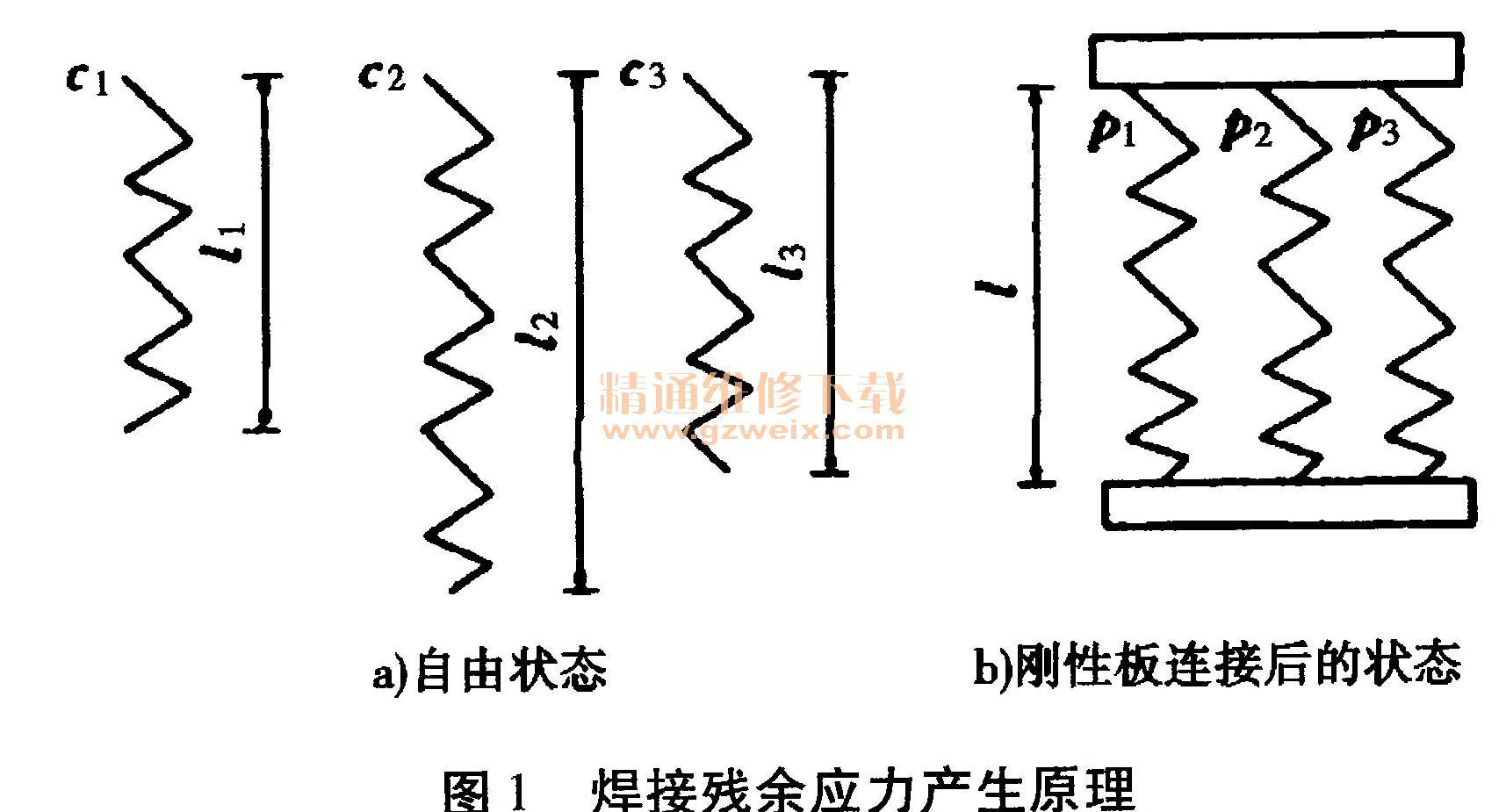 消除焊接应力_【焊接应力消除设备堆焊后应力消除超声冲击