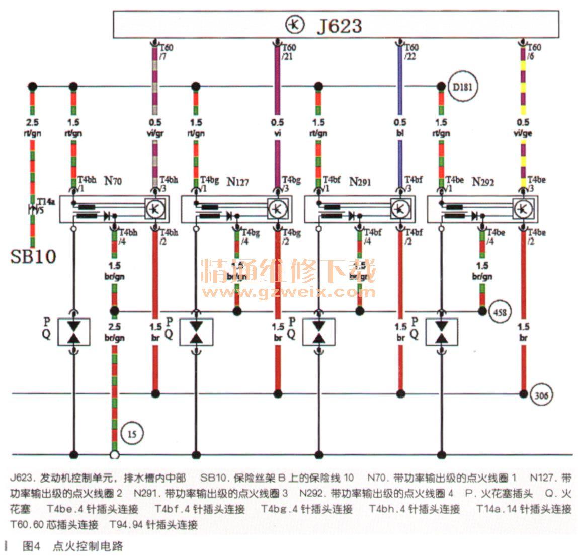 象时,同时测量发动机控制单元J623的T60/7、T60/21、T60/22、T60高清图片