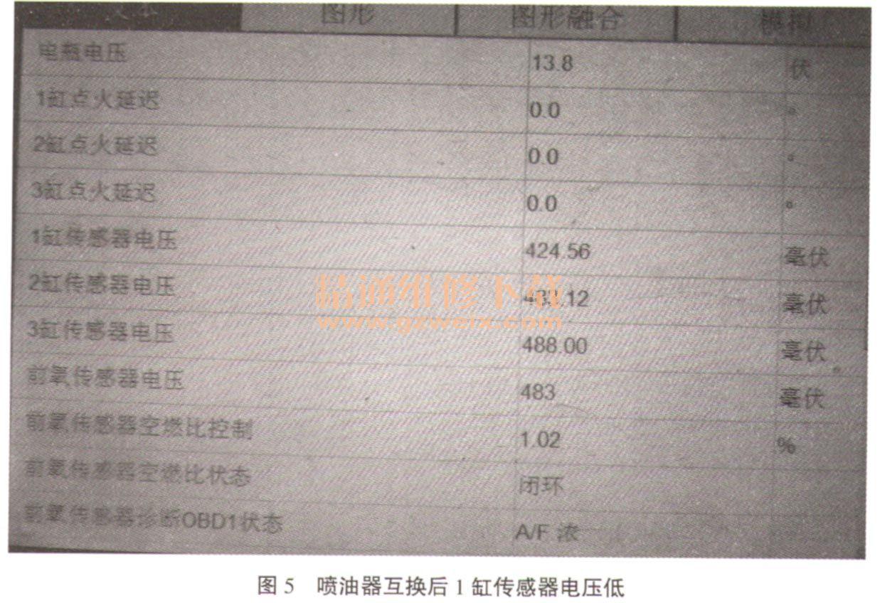 奇瑞QQ 308发动机故障报警灯闪烁检修高清图片