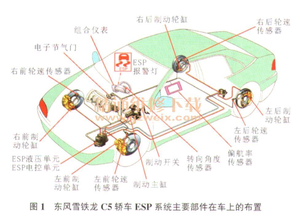 分析东风雪铁龙c5车esp系统电路