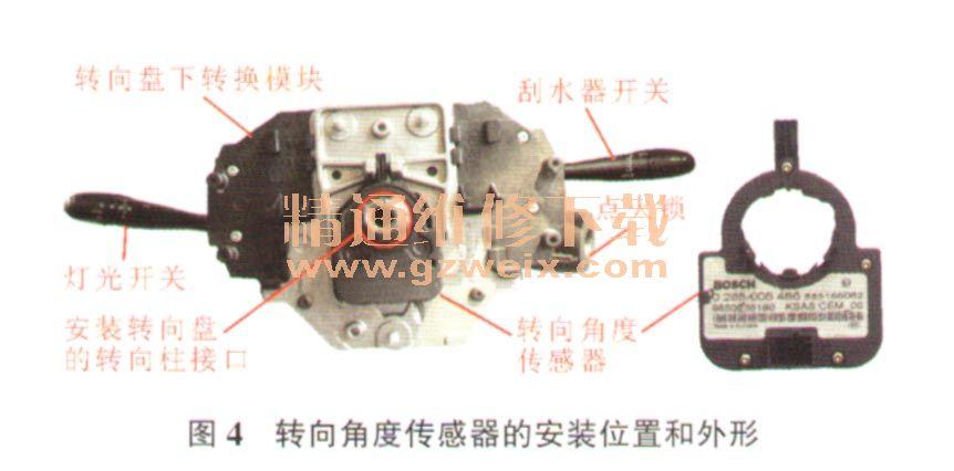 东风雪铁龙C5轿车ESP系统各主要部件在车上的布置如图1所示,它主要由ESP总成(包括ESP电控单元和ESP液压单元)、转向角度传感器、偏航率传感器、4个轮速传感器、发动机ECU、电子节气门、制动液面传感器、制动开关和组合仪表等组成。  1.1 ESP总成 图2为ESP总成的分解图,其主要作用是根据传感器的信号控制4个车轮制动轮缸制动力的大小,并与其他电控单元配合,实现对车辆稳定性的控制。ESP总成主要由液压单元和电控系统两部分组成。液压单元主要包括液压泵、2个蓄压器(一个蓄压器为左前和右后制动轮缸蓄压,