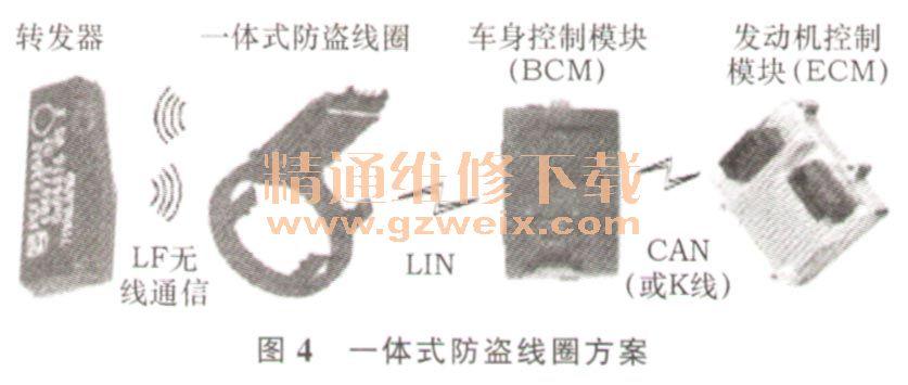 奇瑞艾瑞泽7、瑞虎5车型上运用,并大批量上市.   需增加一高清图片