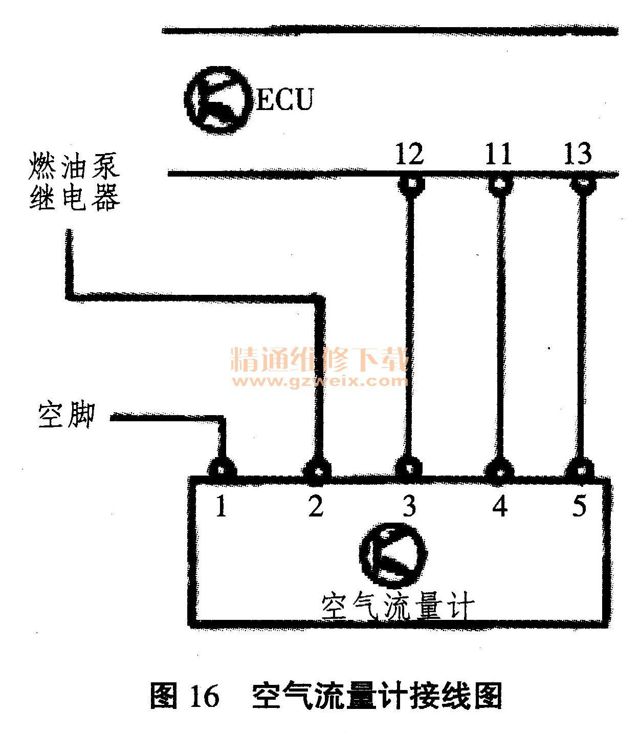 点火终端能量输出极(功率输出极)根据发动机ECU指令控制2个点火线圈一次侧的通电和断电,从而在点火线圈二次侧产生点火高压。图14所示为双火花点火线圈工作原理。一次侧初级线圈断开,在二次侧次级线圈中感应产生高压,次级线圈有2个输出端,4a和4b,各自连接1个火花塞。点火时2个缸火花塞同时串联点火,一个气缸处在排气行程末,另一个气缸处在压缩行程末。在排气行程末时气缸内压力较低,火花塞击穿电压也较低,对另一个火花影响不大,它既不能点燃残余废气,也不能点燃新鲜的进气。在压缩行程末的火花则点燃了混合气。  10.