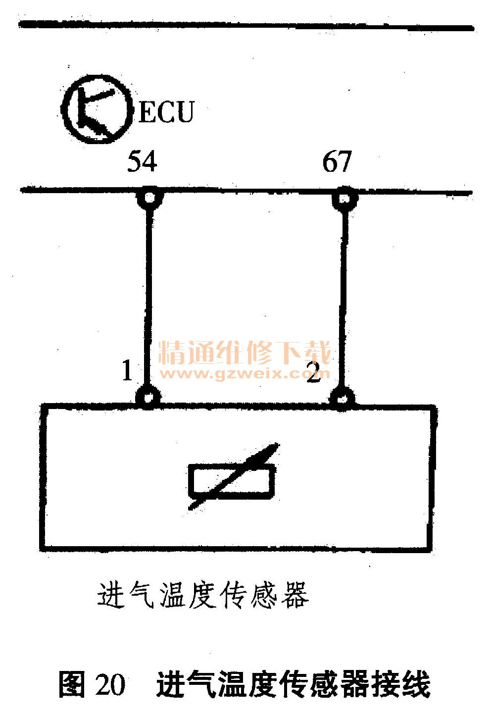 桑塔纳2000 ajr电控发动机传感器与执行器的检测(二)