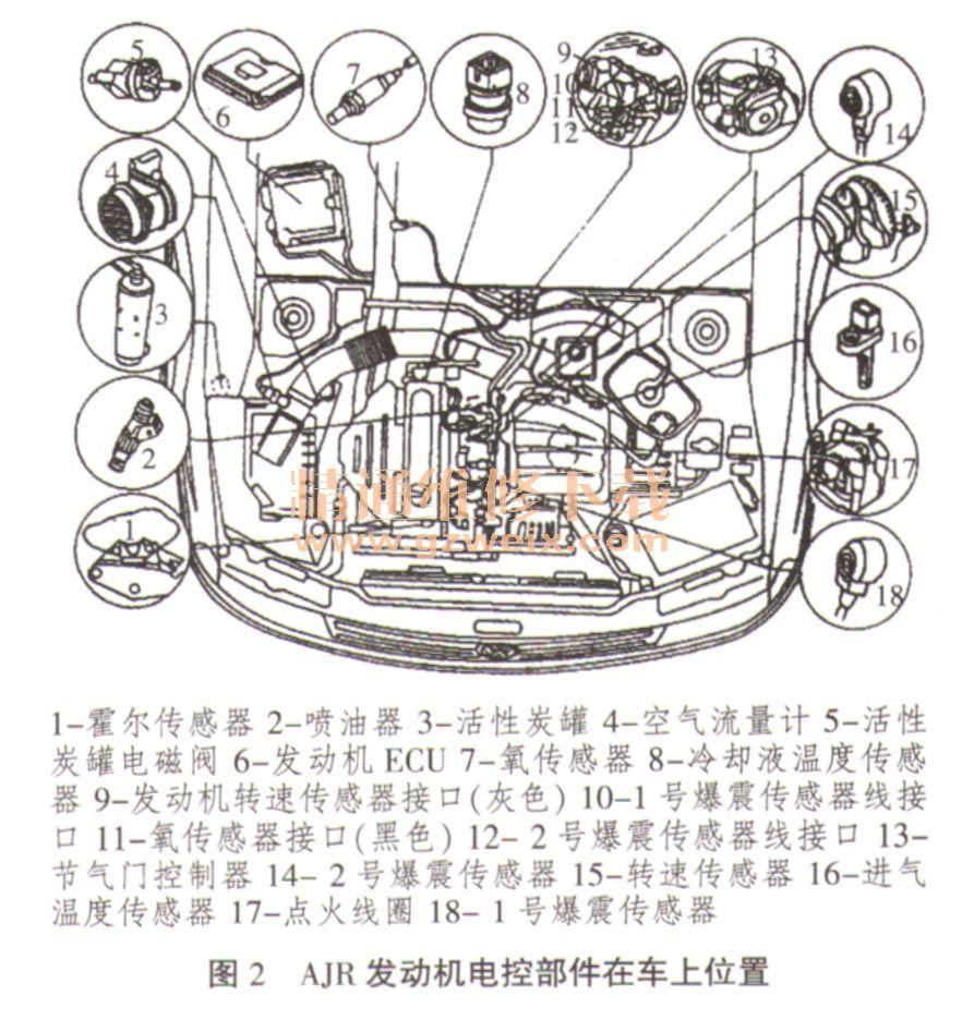 桑塔纳2000 ajr电控发动机传感器与执行器的检测
