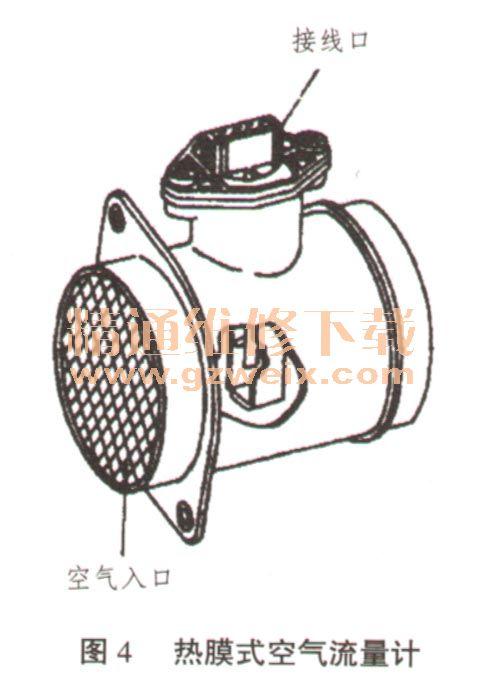 桑塔纳2000 ajr电控发动机传感器与执行器的检测高清图片