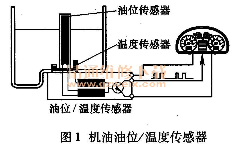 A6仪表板上的机油油位 温度传感器故障指示灯有时亮高清图片