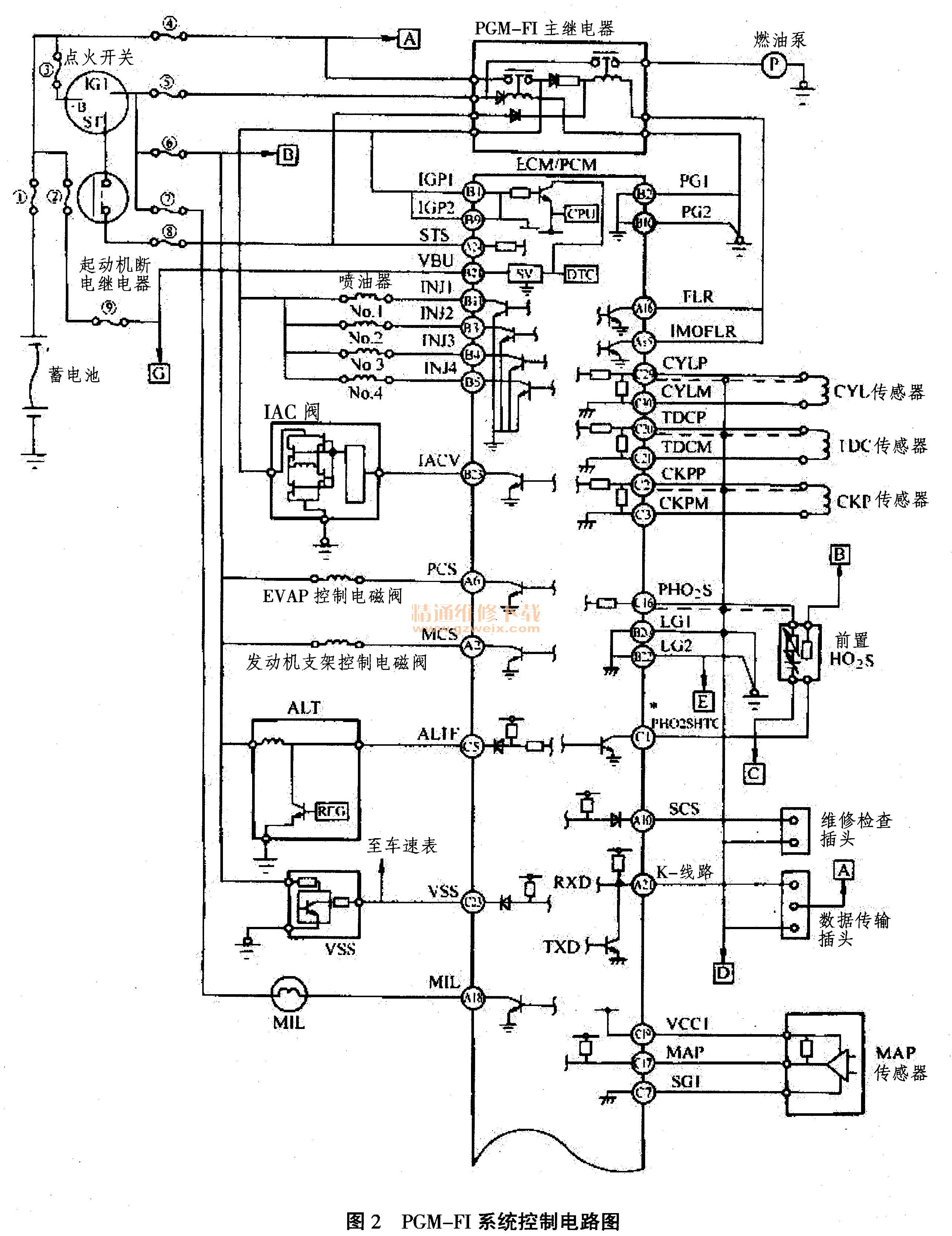 三、本田实验台的故障设置与诊断 (一)本田雅阁轿车PGM-Fl系统控制电路 广州本田雅阁轿车F23 -A 1发动机PGM -Fl系统控制电路如图2、图3、图4所示。    (二)ECM/PCM连接端子的故障设置与检测 通过故障开关设置故障,在读取ECM/PCM系统故障码后,一般需要通过检测ECM/PCM插头处的电压或电阻值以进一步查明具体的故障部位。检测时,先拆卸ECM/PCM,然后使用数字式万用表进行检测。 1.从中央控制台的前乘客席侧拉开车垫,露出ECM/PCM。 2.拧出ECM/PCM盖板上的2个固