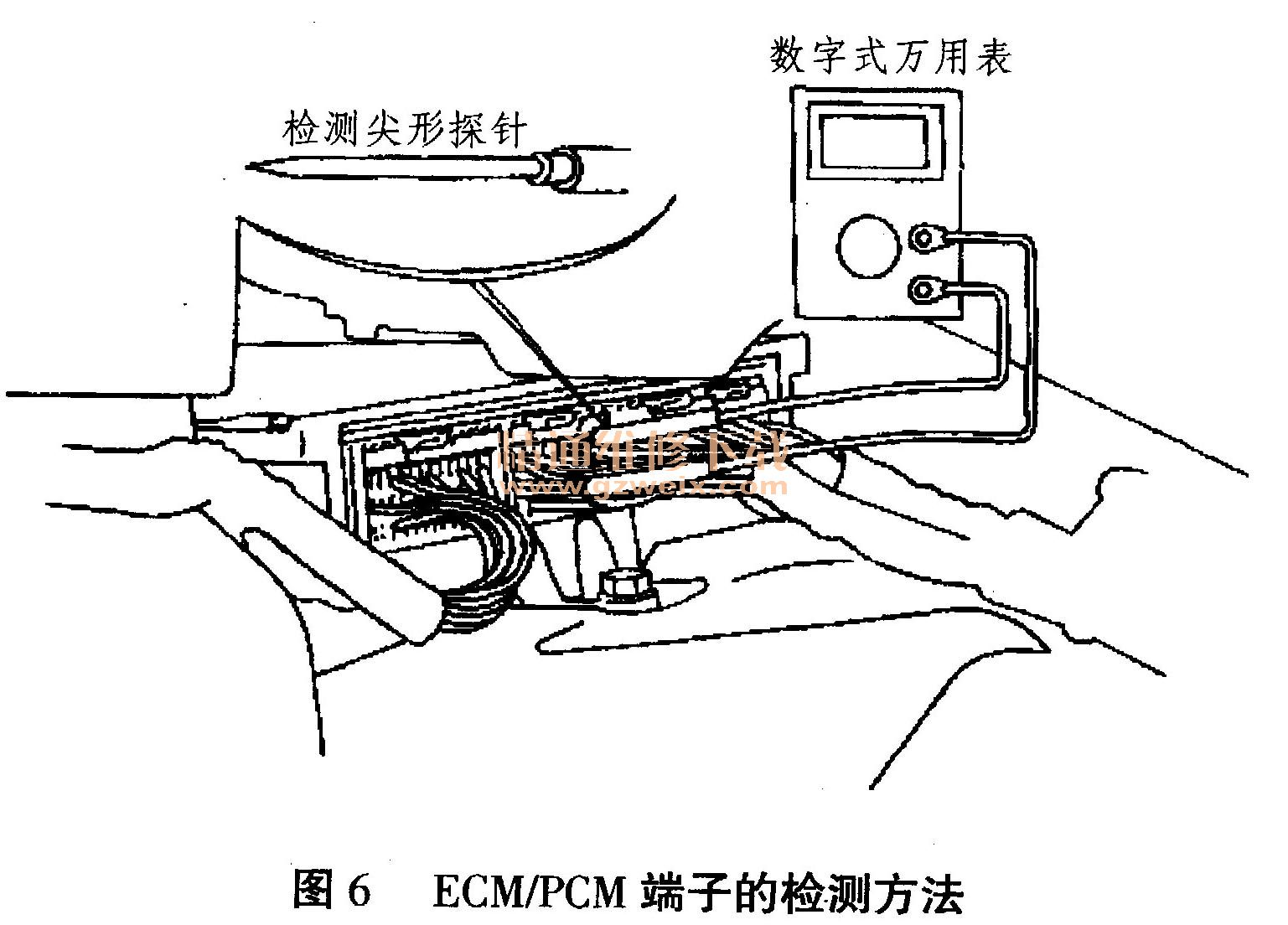 本田电控发动机实验台的设计与制作