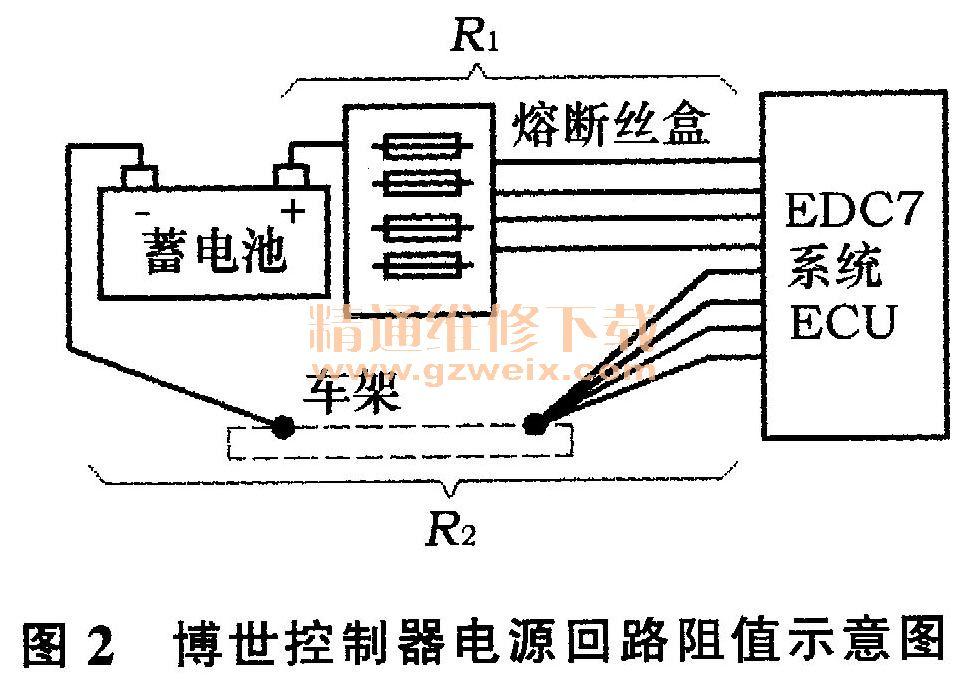 浅析载货汽车线束设计的3种失效模式及对策高清图片
