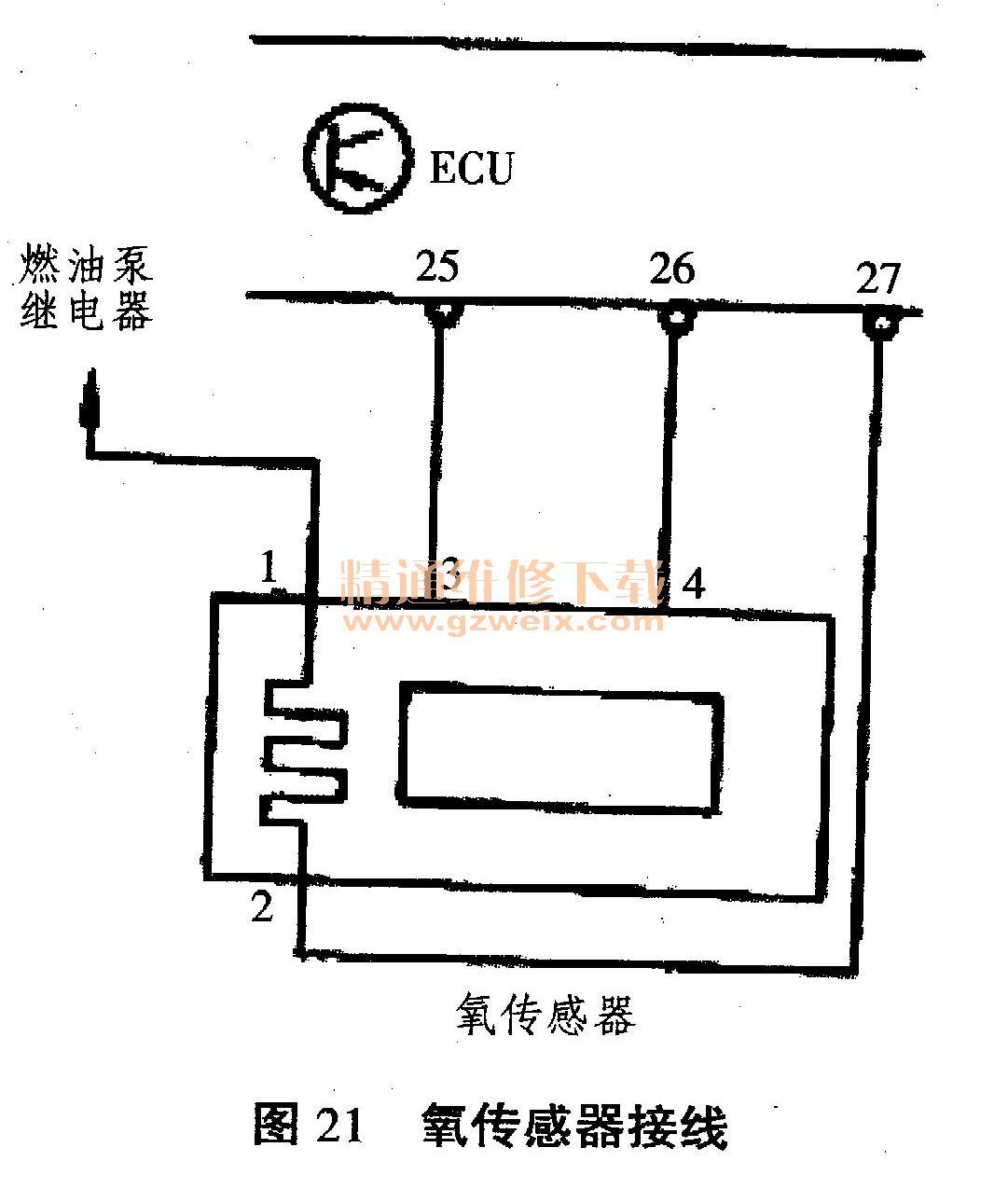 桑塔纳2000 ajr电控发动机传感器与执行器的检测(三)