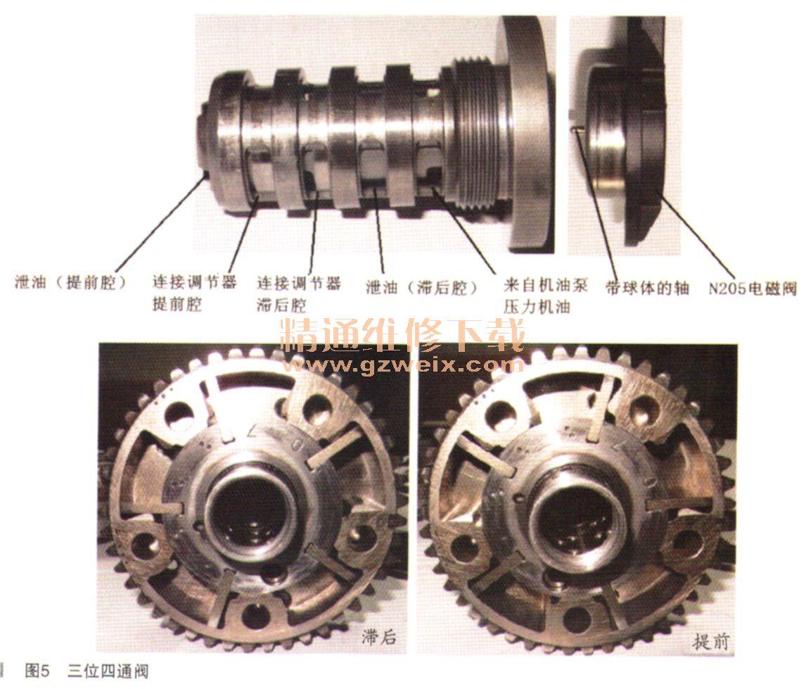电磁阀安装在进气凸轮轴的轴端图片图片