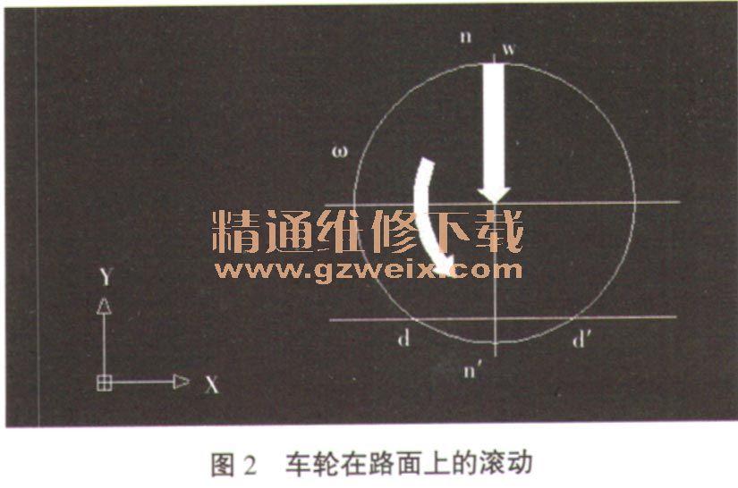分析汽车 子午线 轮胎的有限元高清图片