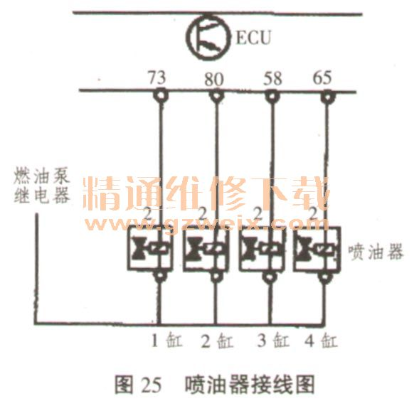 桑塔纳2000 ajr电控发动机传感器与执行器的检测(四)