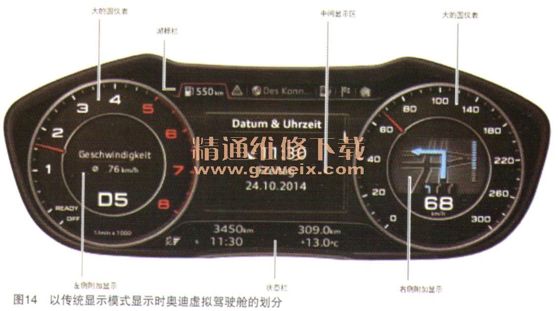 奥迪虚拟驾驶舱结构原理与维修(上)