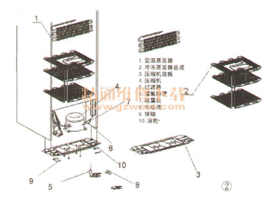 电冰箱在结构_电冰箱压缩机结构图