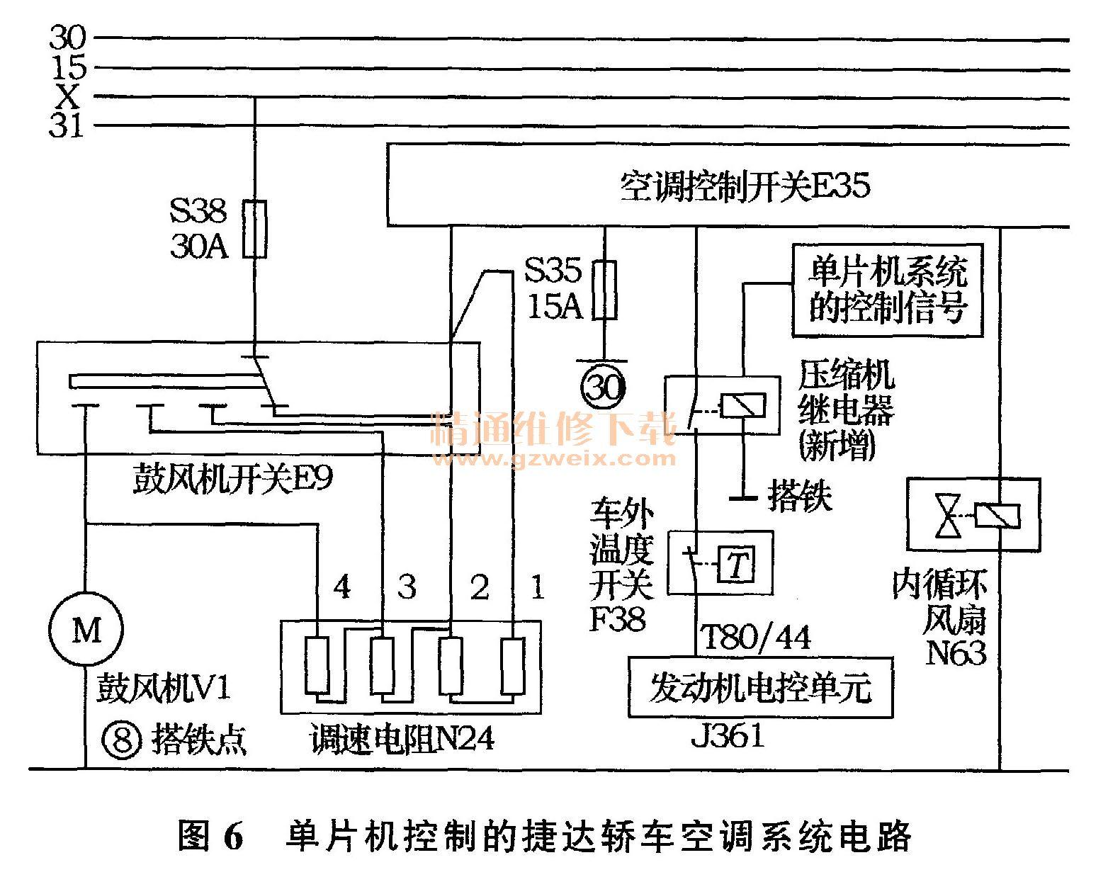 2)空调系统电路改造空调系统的