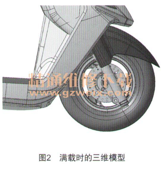 踏板摩托车前 后悬架系统运动轨迹分析与设计