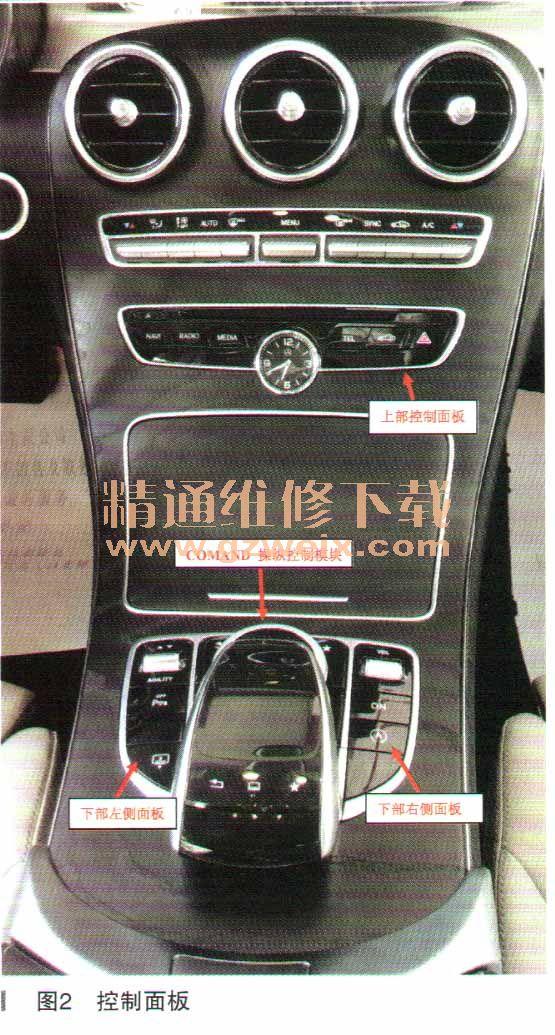 奔驰c200轿车上部控制模块按键不能使用高清图片