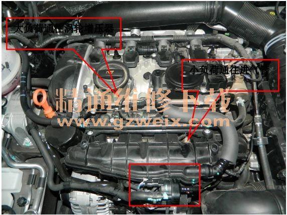 活性碳罐_大众高尔夫 GTI 发动机排气故障灯报警 - 精通维修下载