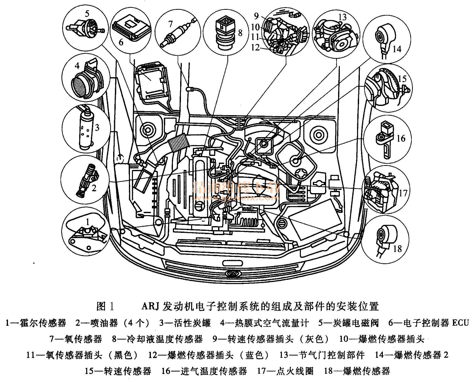 大众桑塔纳2000GSi电子点火控制系统电路故障检修图片