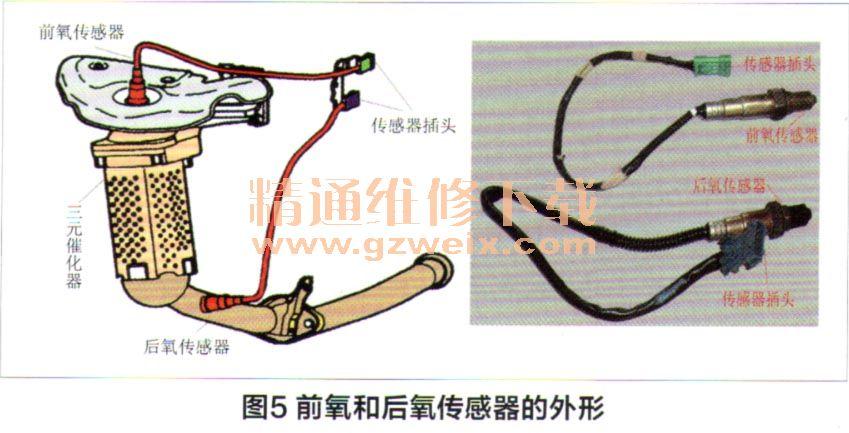 解析东风雪铁龙c5各电控系统电路图----发动机电喷系统电路