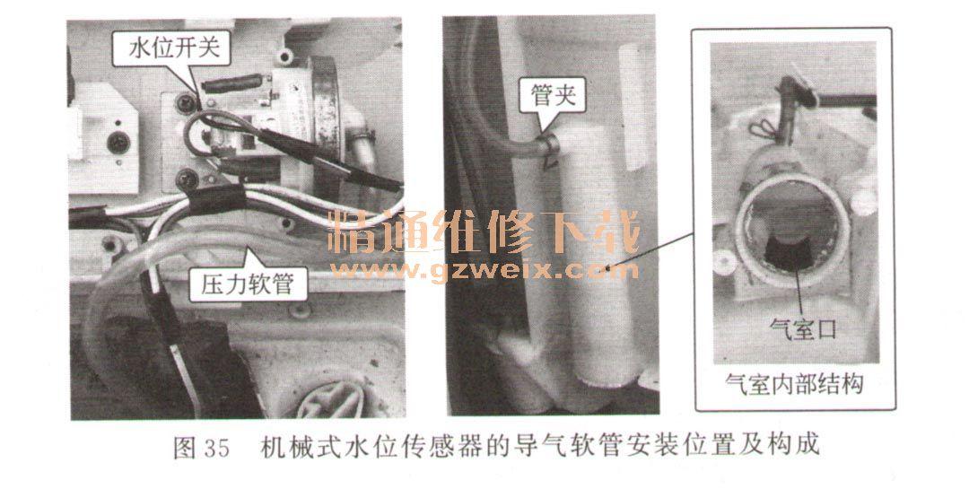 波轮全自动洗衣机使用的水位传感器(水位开关)