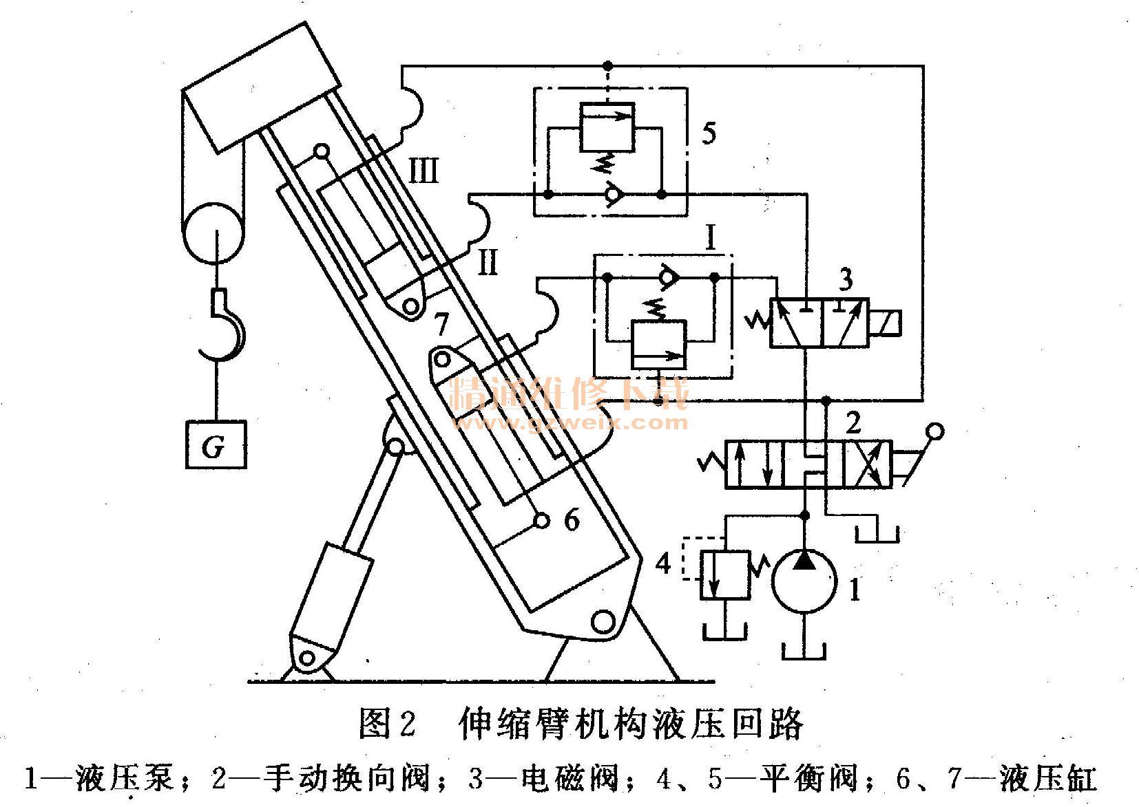 汽车起重机液压系统动力有哪些要求?