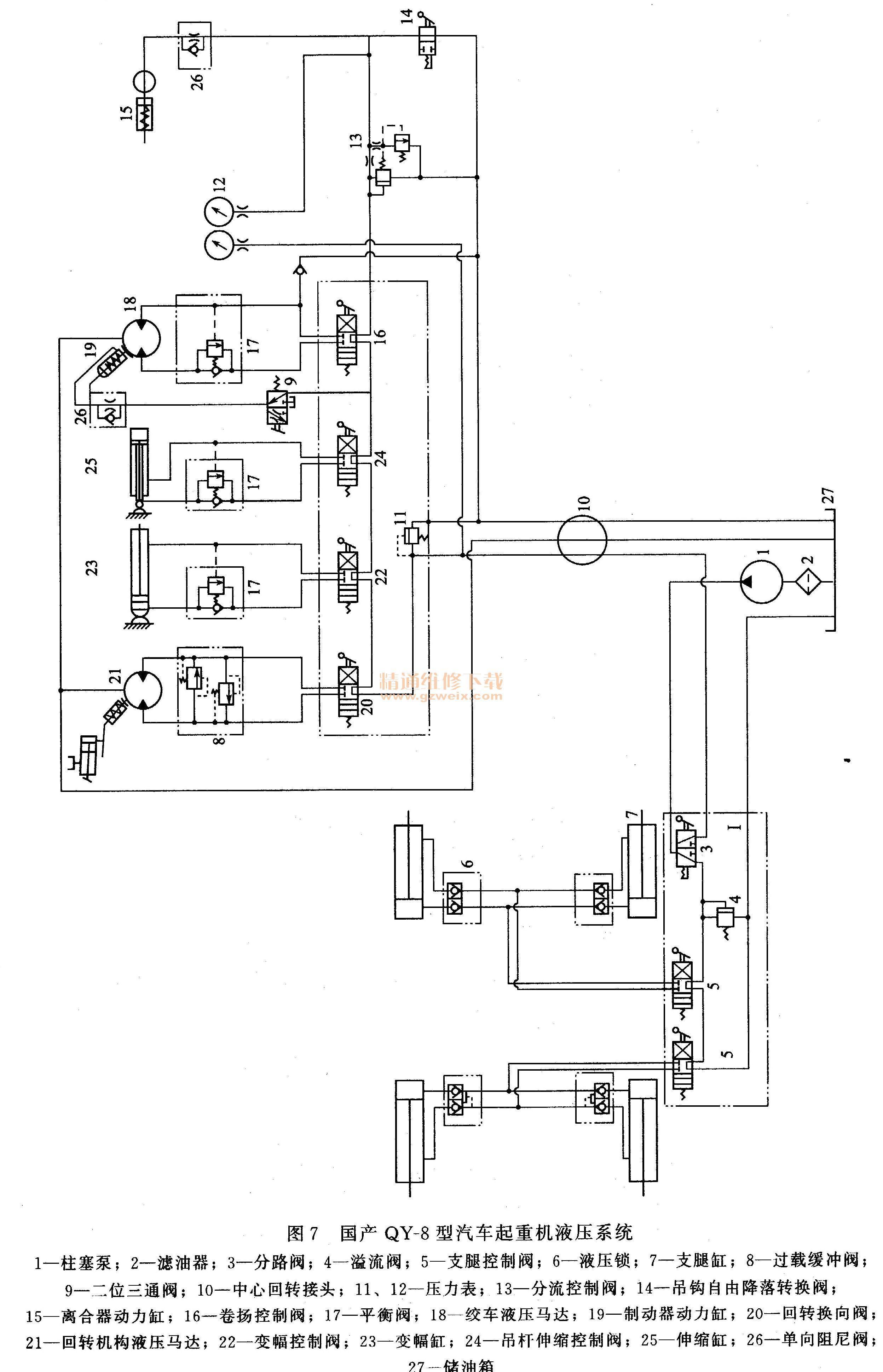 是手动二位三通阀,将油泵输出的压力油,分配给下车支腿回路;也可以