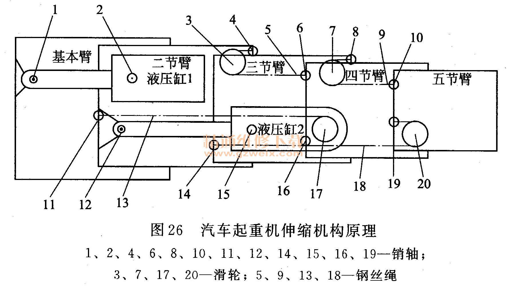详解汽车起重机液压系统及维修