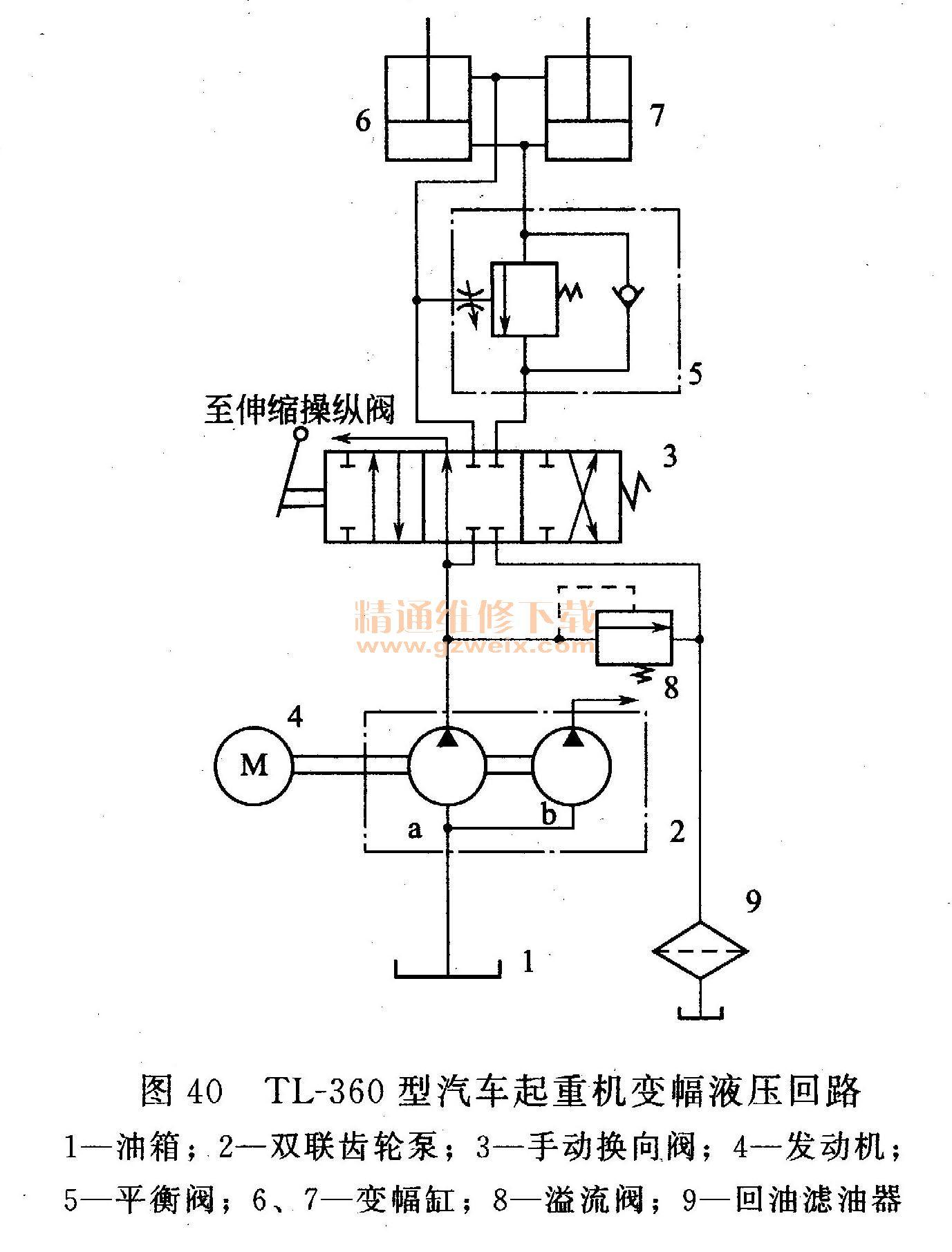 平衡阀安装在液压缸的底部,起锁紧和防止超速下降的作用,其控制油路设图片